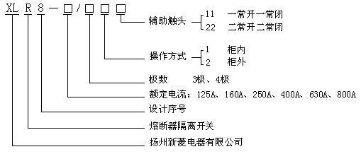 产品名称:XLR8系列熔断器隔离开关 编  号:114051-473 型  号:0 标准价格:0元/0 促销价格:0元/0 更新时间:2008.09.05 出品单位:扬州新菱电器有限公司  点击查看大图片